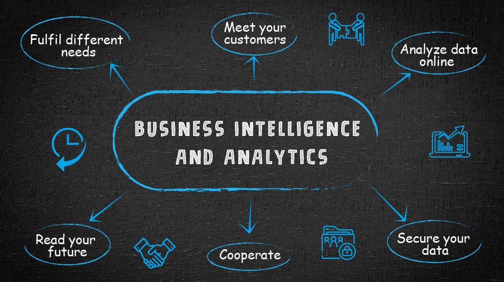 business-intelligence-and-analytics-a -much-needed-tool-for-small-and-micro-business
